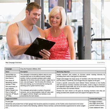 Gym Online Marketing Strategy